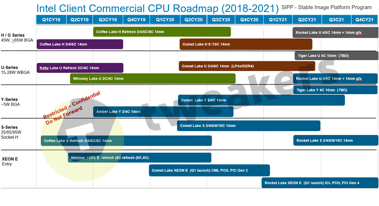 intel-roadmapa