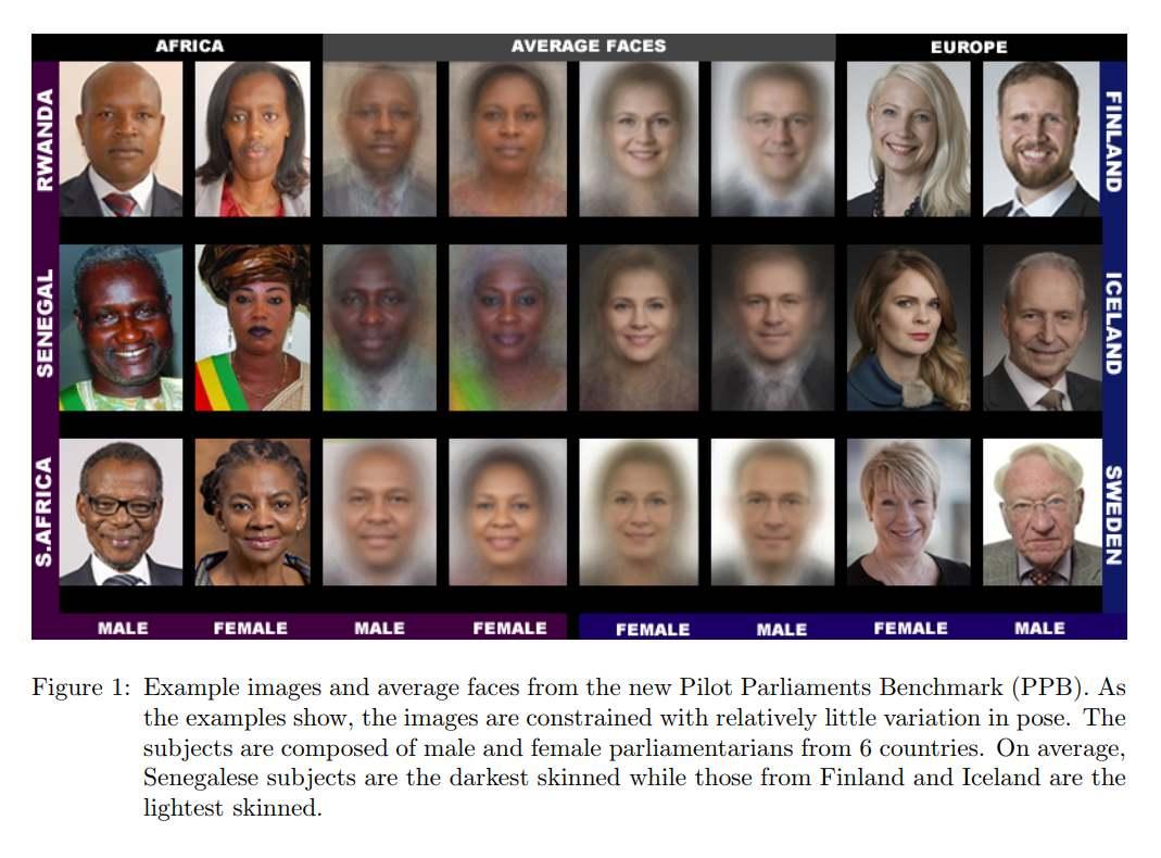 Rozpoznawanie twarzy nie w Unii Europejskiej