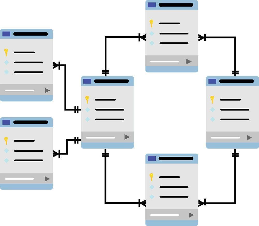 Popularne błędy w zapytaniach SQL