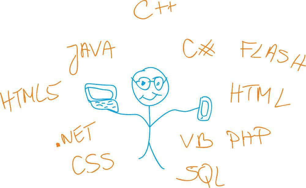 Top 5 języków programowania z najlepszymi zarobkami