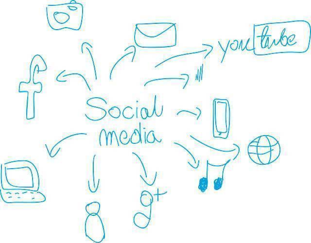 Tworzenie sieci kontaktów na portalach kariery