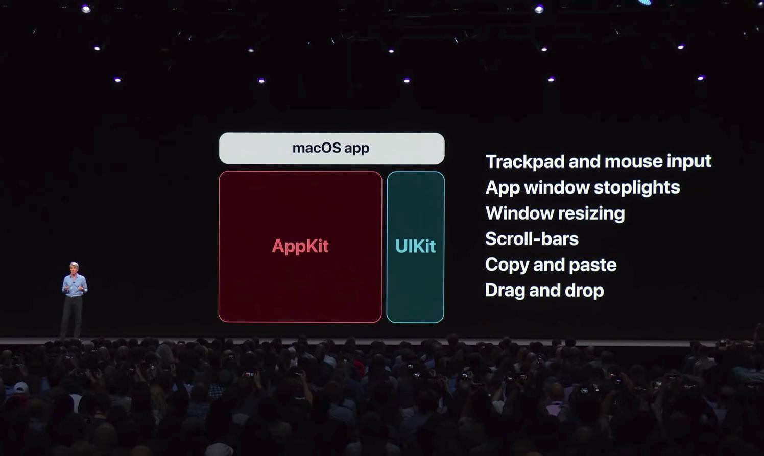Marzipan – nadchodzi wspólne SDK dla iPhone'ów, iPadów i Maców